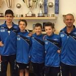 Diatec Trentino Under 13 3x3